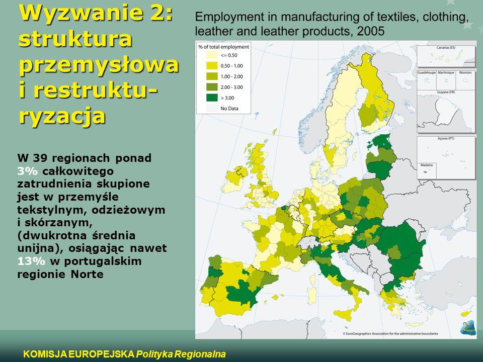 8 KOMISJA EUROPEJSKA Polityka Regionalna Wyzwanie 2: struktura przemysłowa i restruktu- ryzacja W 39 regionach ponad 3% całkowitego zatrudnienia skupi