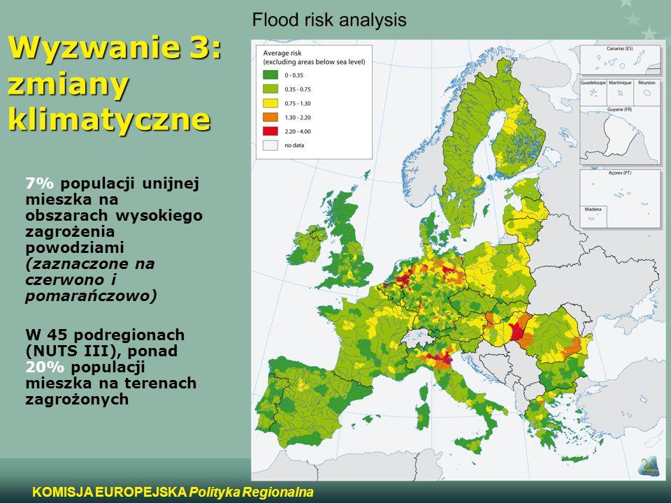 9 KOMISJA EUROPEJSKA Polityka Regionalna Wyzwanie 3: zmiany klimatyczne 7% populacji unijnej mieszka na obszarach wysokiego zagrożenia powodziami (zaz
