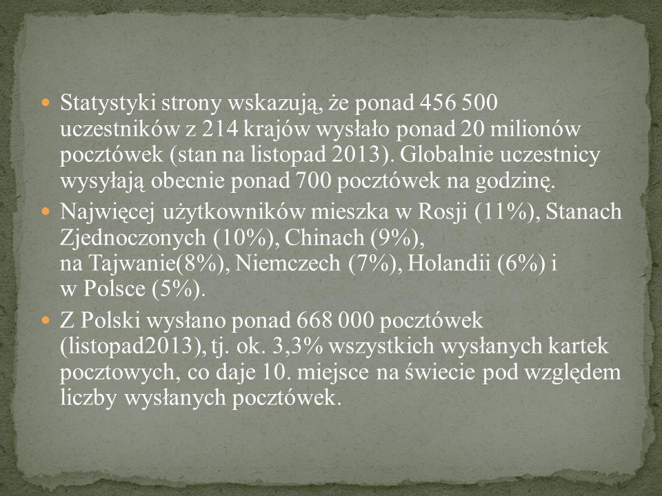 Statystyki strony wskazują, że ponad 456 500 uczestników z 214 krajów wysłało ponad 20 milionów pocztówek (stan na listopad 2013).