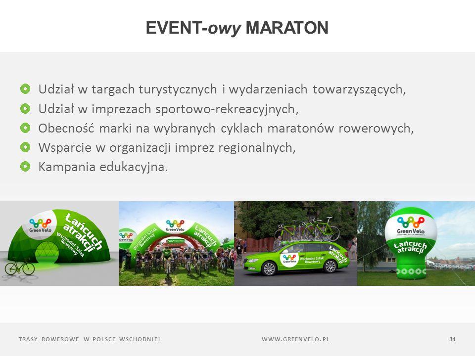TRASY ROWEROWE W POLSCE WSCHODNIEJ31 EVENT-owy MARATON Udział w targach turystycznych i wydarzeniach towarzyszących, Udział w imprezach sportowo-rekreacyjnych, Obecność marki na wybranych cyklach maratonów rowerowych, Wsparcie w organizacji imprez regionalnych, Kampania edukacyjna.