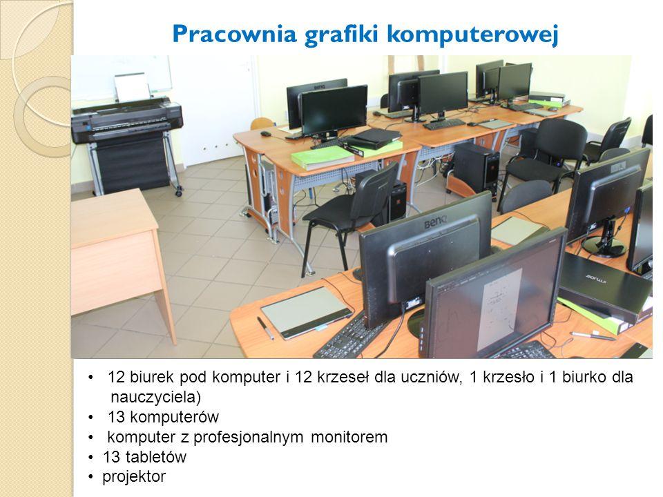 12 biurek pod komputer i 12 krzeseł dla uczniów, 1 krzesło i 1 biurko dla nauczyciela) 13 komputerów komputer z profesjonalnym monitorem 13 tabletów p