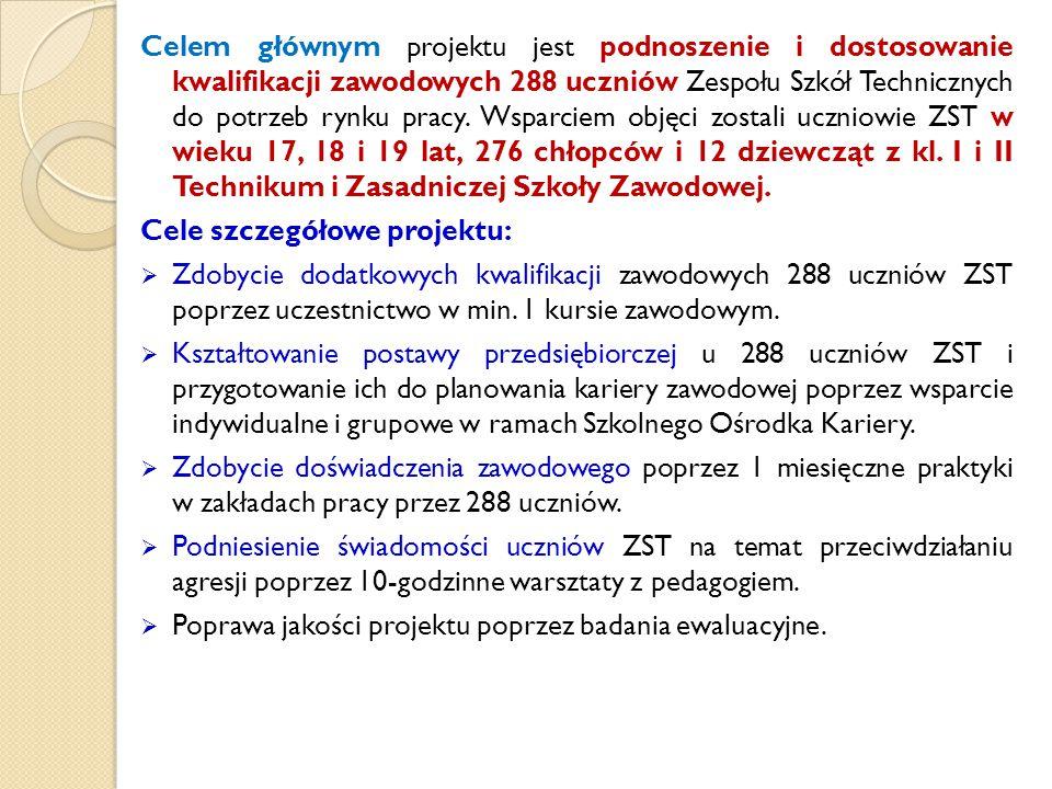 """Szkolny Ośrodek Kariery – doradca zawodowy książki i filmy dydaktyczne oprogramowanie eSZOK pakiet """"Kariera na Maksa"""
