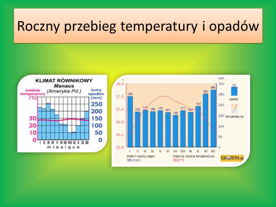 Roczny przebieg temperatury i opadów Roczny przebieg temperatury i opadów