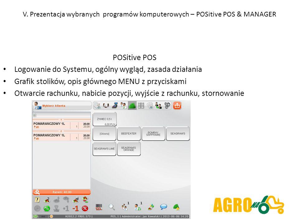 V. Prezentacja wybranych programów komputerowych – POSitive POS & MANAGER POSitive POS Logowanie do Systemu, ogólny wygląd, zasada działania Grafik st