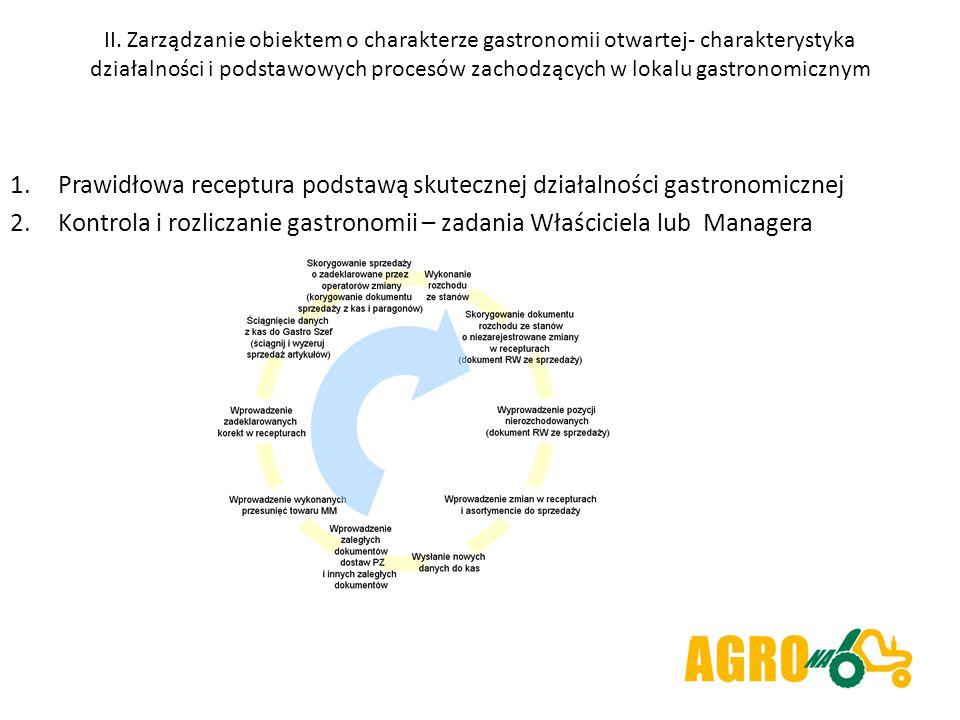 II. Zarządzanie obiektem o charakterze gastronomii otwartej- charakterystyka działalności i podstawowych procesów zachodzących w lokalu gastronomiczny