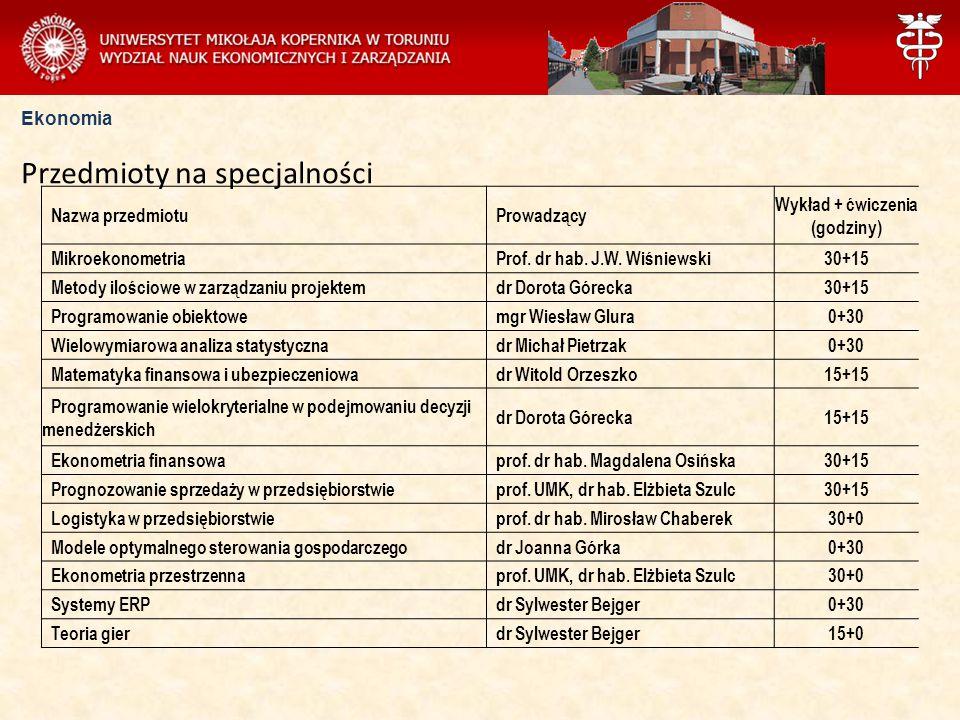 Ekonomia Przedmioty na specjalności Nazwa przedmiotu Prowadzący Wykład + ćwiczenia (godziny) Mikroekonometria Prof. dr hab. J.W. Wiśniewski30+15 Metod
