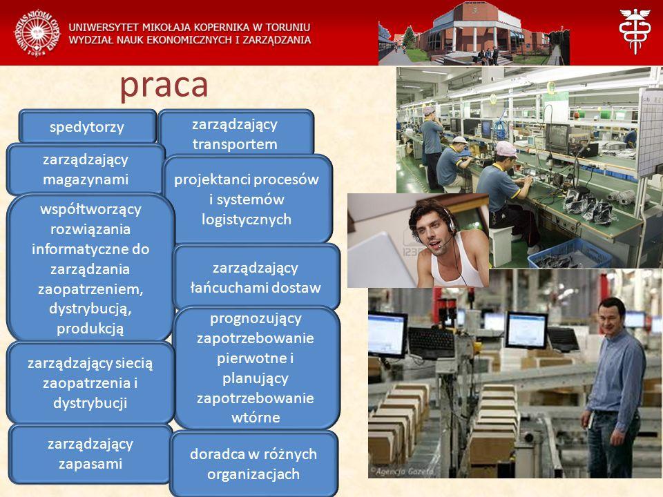 praca spedytorzy zarządzający transportem zarządzający magazynami projektanci procesów i systemów logistycznych współtworzący rozwiązania informatyczn