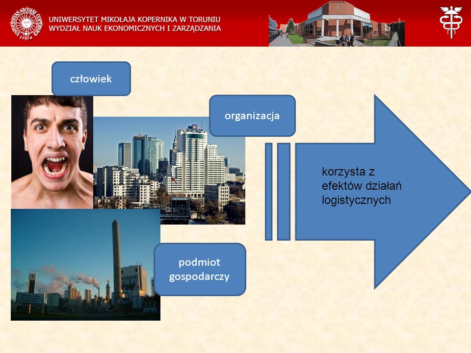 człowiek organizacja podmiot gospodarczy korzysta z efektów działań logistycznych