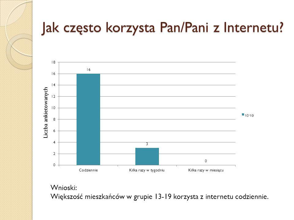 Jak często korzysta Pan/Pani z Internetu? Wnioski: Większość mieszkańców w grupie 13-19 korzysta z internetu codziennie. Liczba ankietowanych