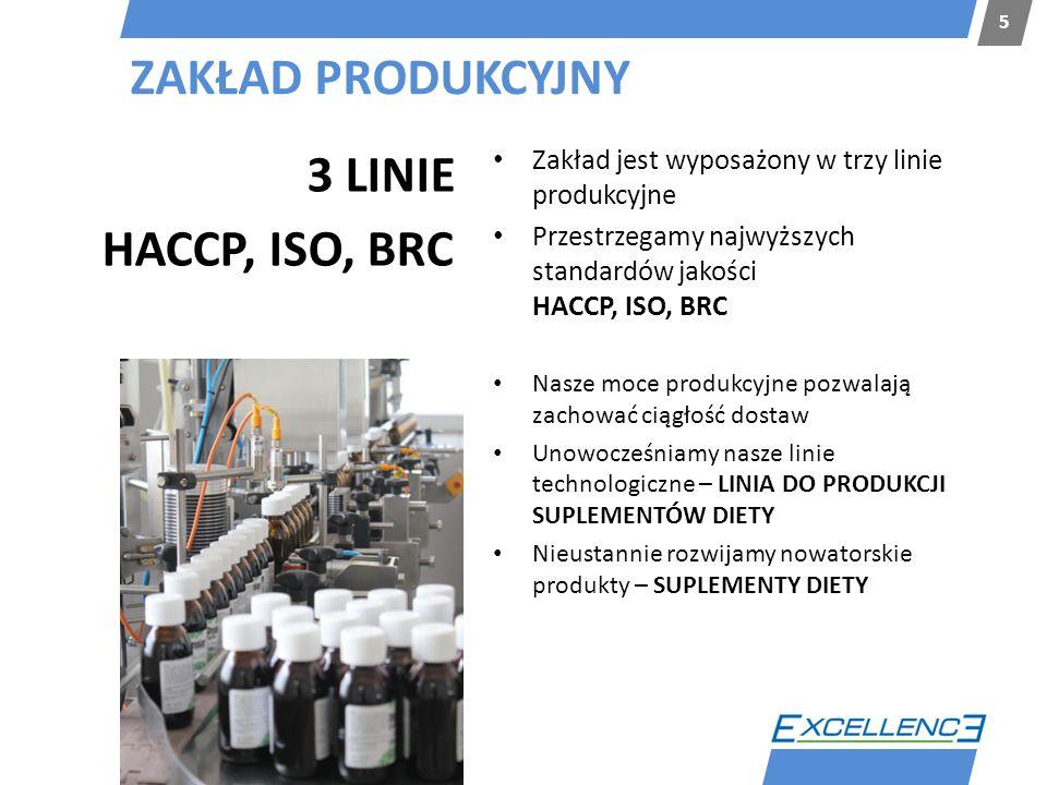 ZAKŁAD PRODUKCYJNY 5 Zakład jest wyposażony w trzy linie produkcyjne Przestrzegamy najwyższych standardów jakości HACCP, ISO, BRC Nasze moce produkcyj