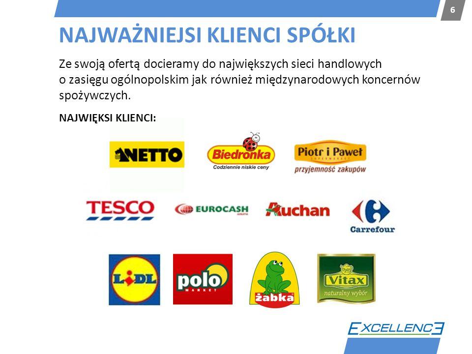 NAJWAŻNIEJSI KLIENCI SPÓŁKI 6 Ze swoją ofertą docieramy do największych sieci handlowych o zasięgu ogólnopolskim jak również międzynarodowych koncernó