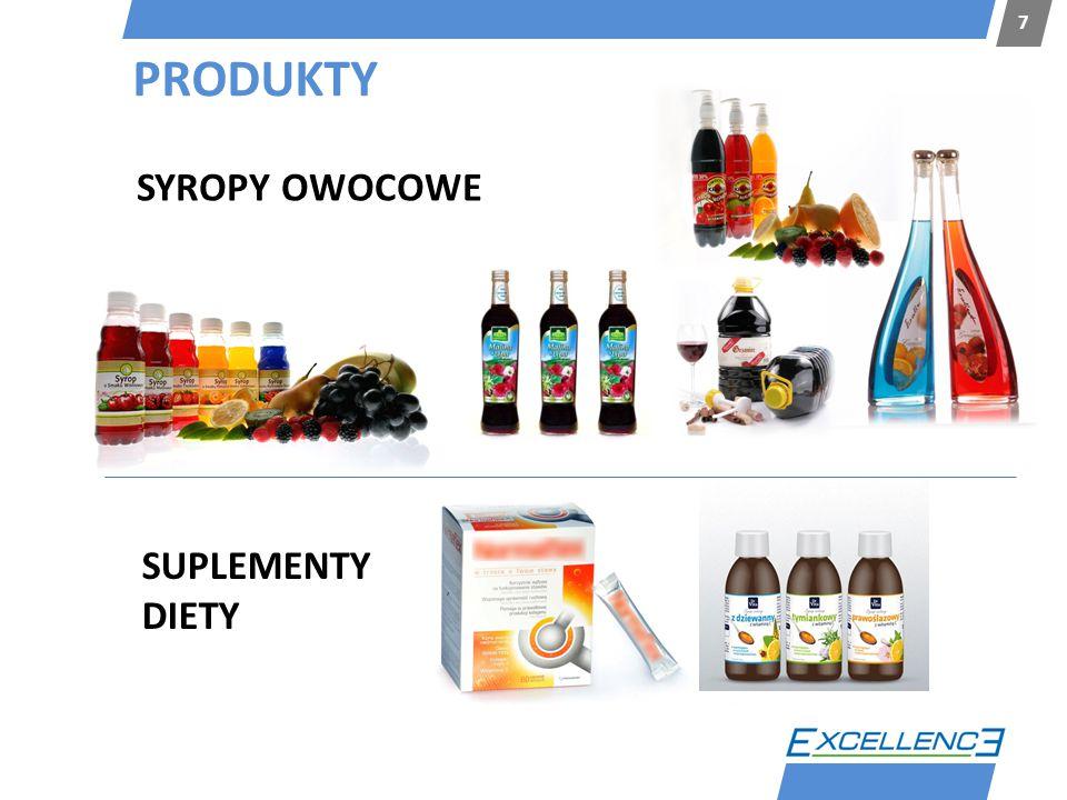 PRODUKTY 7 SYROPY OWOCOWE SUPLEMENTY DIETY