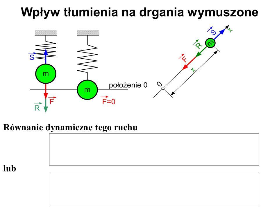 Wpływ tłumienia na drgania wymuszone Równanie dynamiczne tego ruchu lub