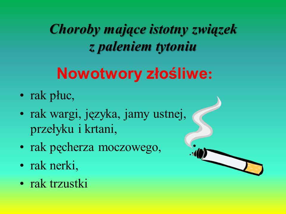 Choroby mające istotny związek z paleniem tytoniu rak płuc, rak wargi, języka, jamy ustnej, przełyku i krtani, rak pęcherza moczowego, rak nerki, rak