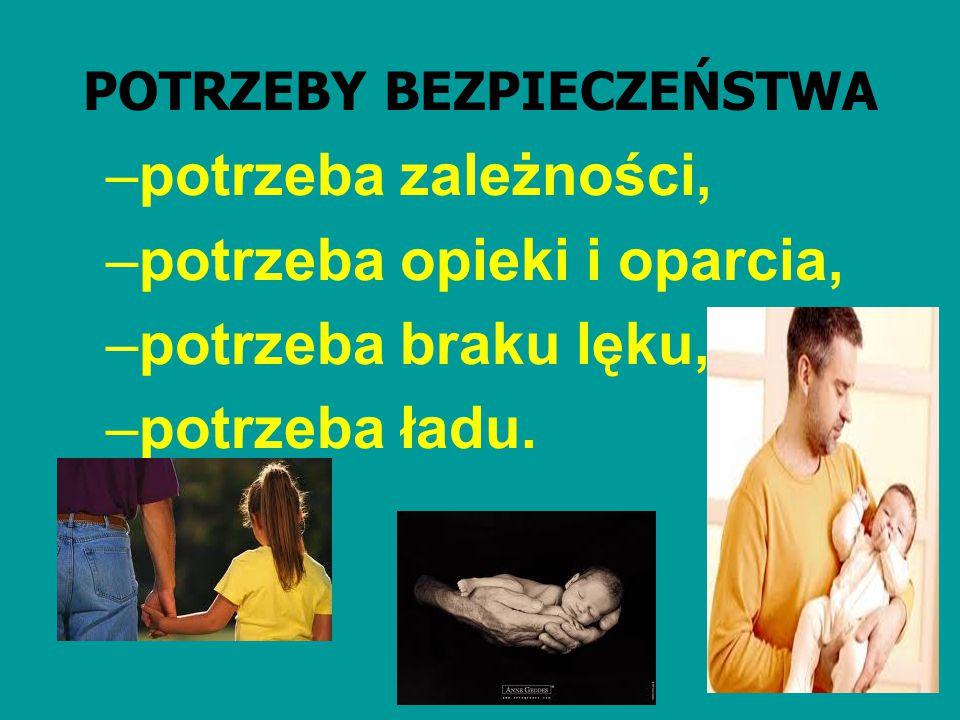POTRZEBY BEZPIECZEŃSTWA –potrzeba zależności, –potrzeba opieki i oparcia, –potrzeba braku lęku, –potrzeba ładu.