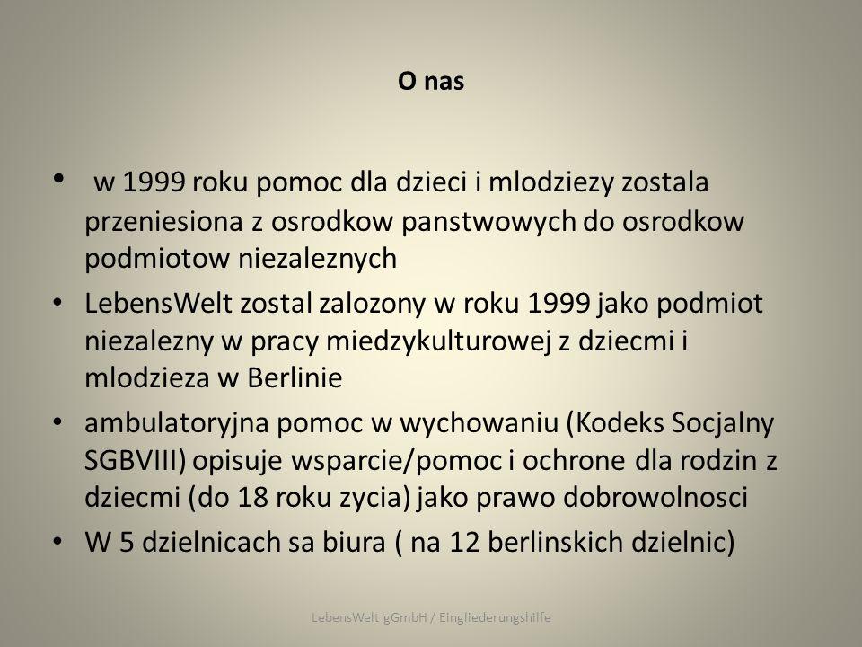 O nas w 1999 roku pomoc dla dzieci i mlodziezy zostala przeniesiona z osrodkow panstwowych do osrodkow podmiotow niezaleznych LebensWelt zostal zalozony w roku 1999 jako podmiot niezalezny w pracy miedzykulturowej z dziecmi i mlodzieza w Berlinie ambulatoryjna pomoc w wychowaniu (Kodeks Socjalny SGBVIII) opisuje wsparcie/pomoc i ochrone dla rodzin z dziecmi (do 18 roku zycia) jako prawo dobrowolnosci W 5 dzielnicach sa biura ( na 12 berlinskich dzielnic) LebensWelt gGmbH / Eingliederungshilfe