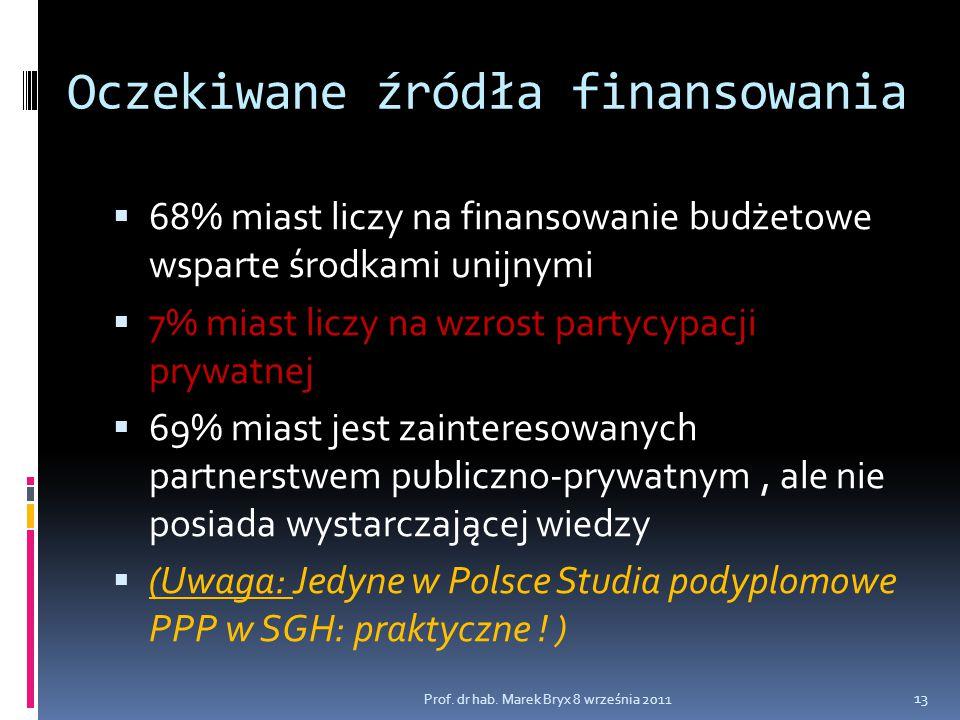 JESSICA – słowa kluczowe  Odchodzenie od dotacji  Instrument zwrotny z inwestycji dochodowych  Nowatorstwo  Montaże finansowe Prof.