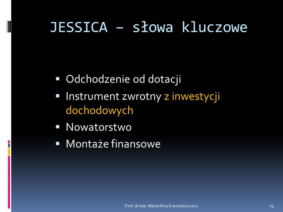 """Mazowsze – potencjał dla JESSICA  Duża liczba podmiotów gospodarczych  Duża liczba """"twardych rewitalizacji  Oczekiwania ponad dwukrotnego wzrostu udziałów środków prywatnych  Dochodowe projekty  77% miast zainteresowanych JESSICA - warunek: szkolenia Prof."""