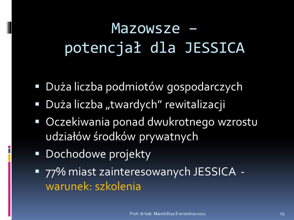 """Mazowsze – potencjał dla JESSICA  Duża liczba podmiotów gospodarczych  Duża liczba """"twardych"""" rewitalizacji  Oczekiwania ponad dwukrotnego wzrostu"""