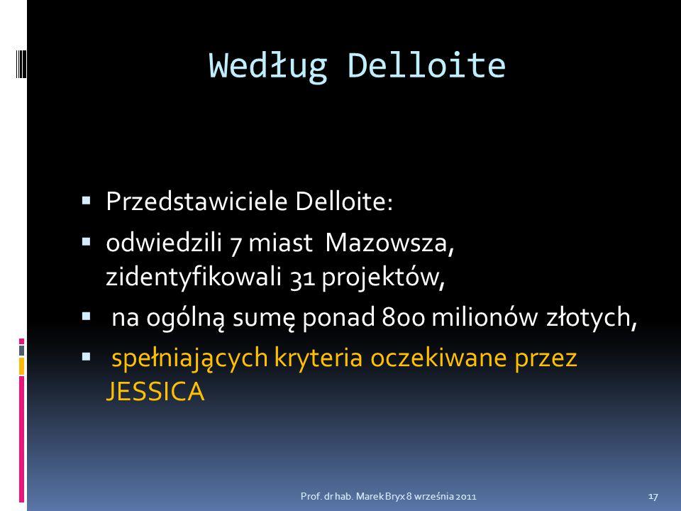 Według Delloite  Przedstawiciele Delloite:  odwiedzili 7 miast Mazowsza, zidentyfikowali 31 projektów,  na ogólną sumę ponad 800 milionów złotych,