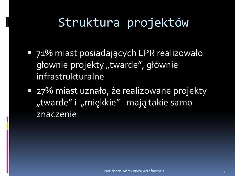 """Struktura projektów  71% miast posiadających LPR realizowało głownie projekty """"twarde"""", głównie infrastrukturalne  27% miast uznało, że realizowane"""