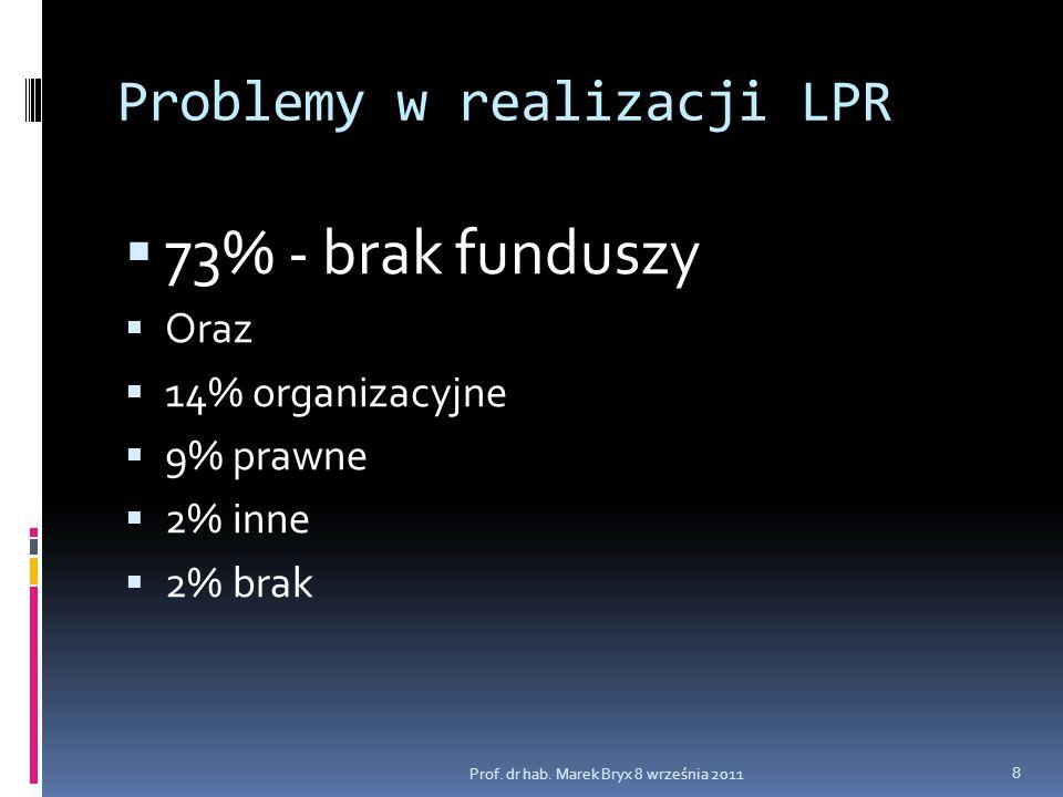 Problemy w realizacji LPR  73% - brak funduszy  Oraz  14% organizacyjne  9% prawne  2% inne  2% brak Prof. dr hab. Marek Bryx 8 września 2011 8