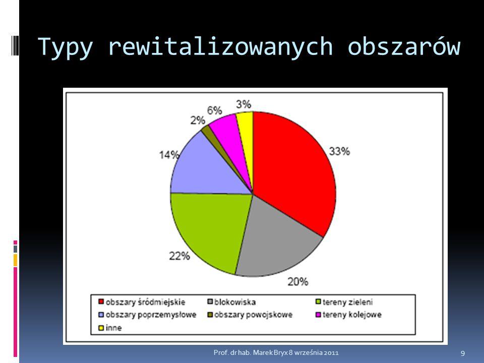 Typy rewitalizowanych obszarów Prof. dr hab. Marek Bryx 8 września 2011 9