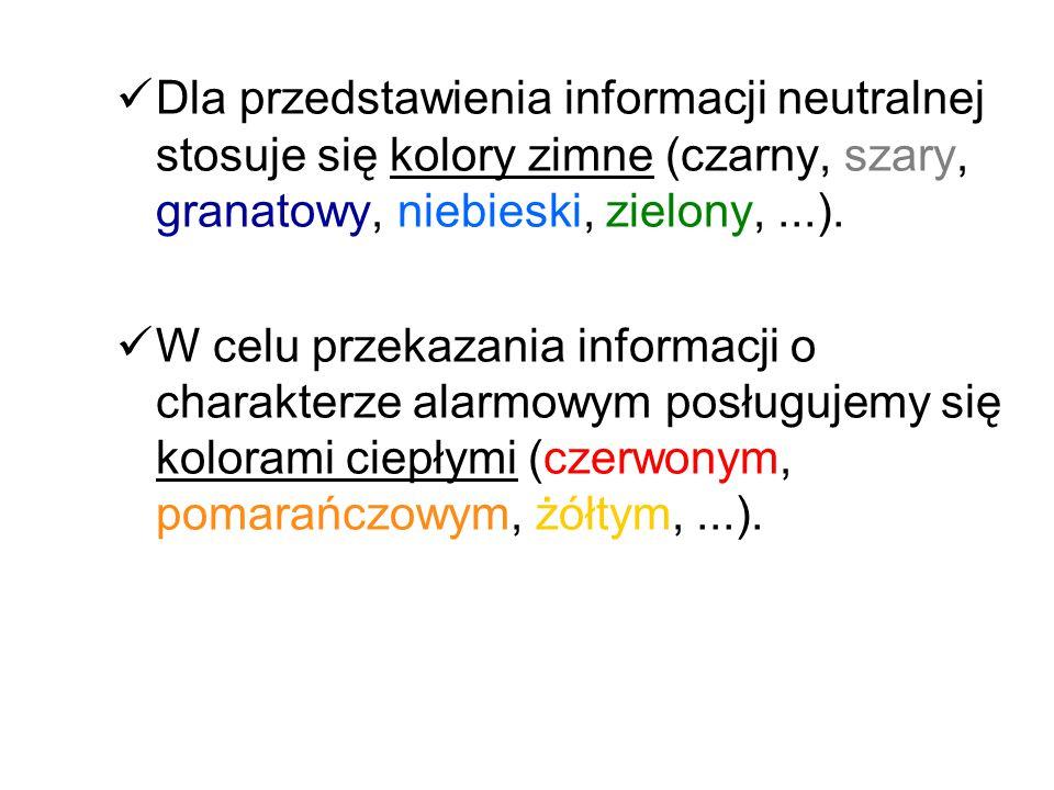 Najbardziej czytelne są czcionki bezszeryfowe, zbliżone do pisma technicznego (np. Arial), oraz klasyczne czcionki szeryfowe (np. Times New Roman).