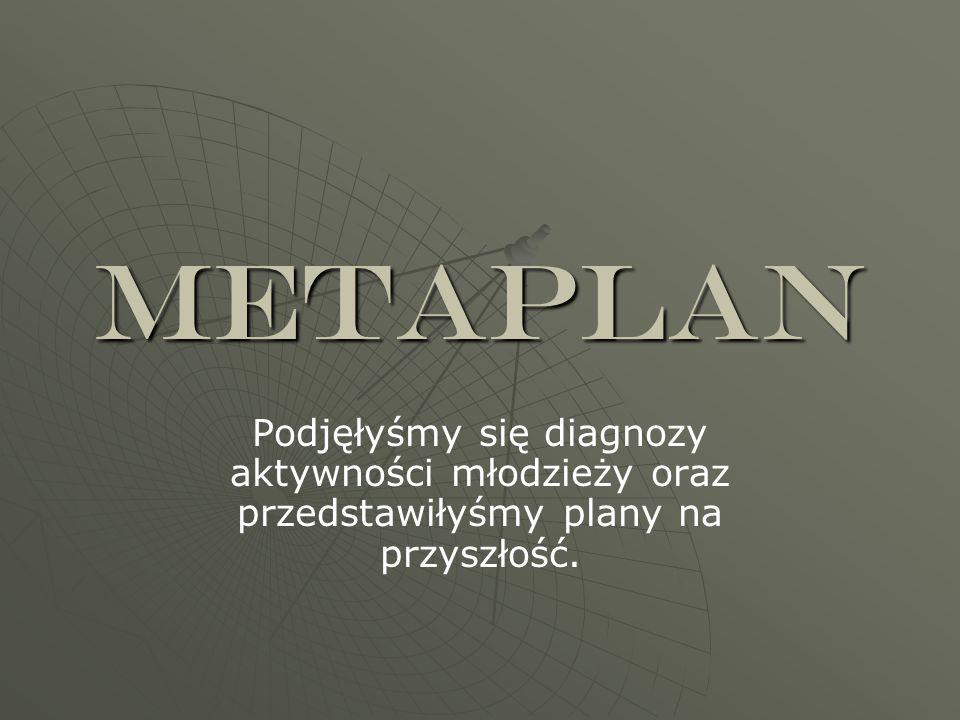 METAPLAN Podjęłyśmy się diagnozy aktywności młodzieży oraz przedstawiłyśmy plany na przyszłość.