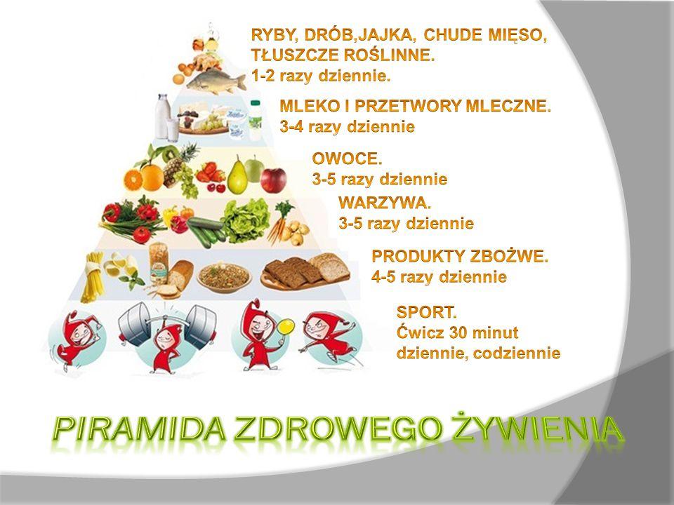 Pożywienie powinno pokrywać zapotrzebowanie organizmu na białka, węglowodany, tłuszcze, witaminy i związki mineralne.