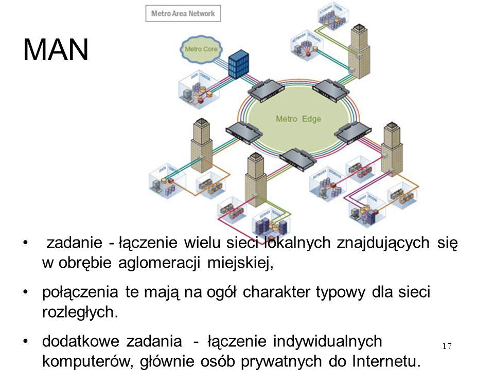 MAN zadanie - łączenie wielu sieci lokalnych znajdujących się w obrębie aglomeracji miejskiej, połączenia te mają na ogół charakter typowy dla sieci r