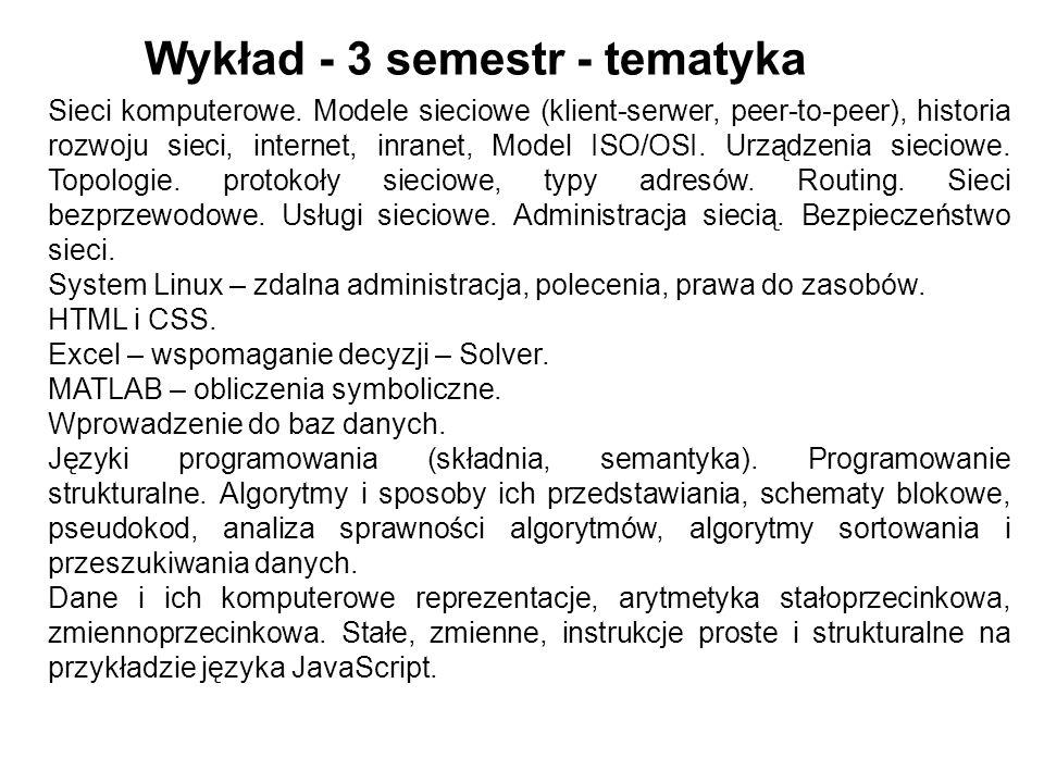 Sieci komputerowe. Modele sieciowe (klient-serwer, peer-to-peer), historia rozwoju sieci, internet, inranet, Model ISO/OSI. Urządzenia sieciowe. Topol
