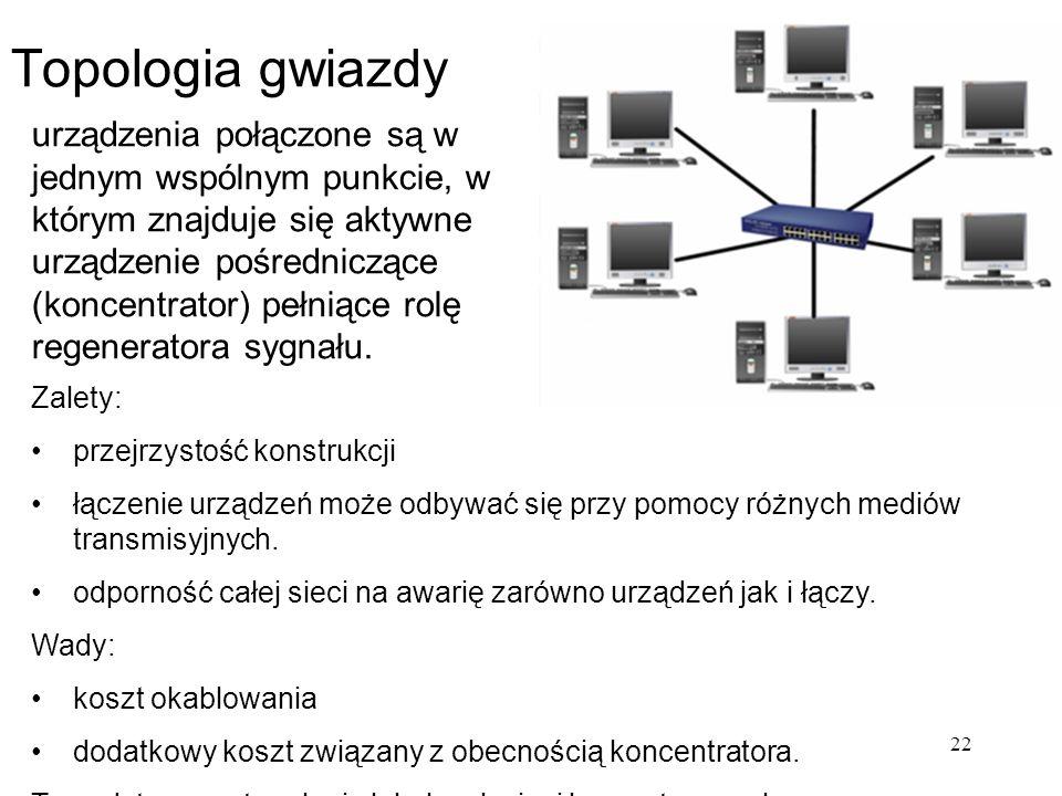 Topologia gwiazdy urządzenia połączone są w jednym wspólnym punkcie, w którym znajduje się aktywne urządzenie pośredniczące (koncentrator) pełniące ro