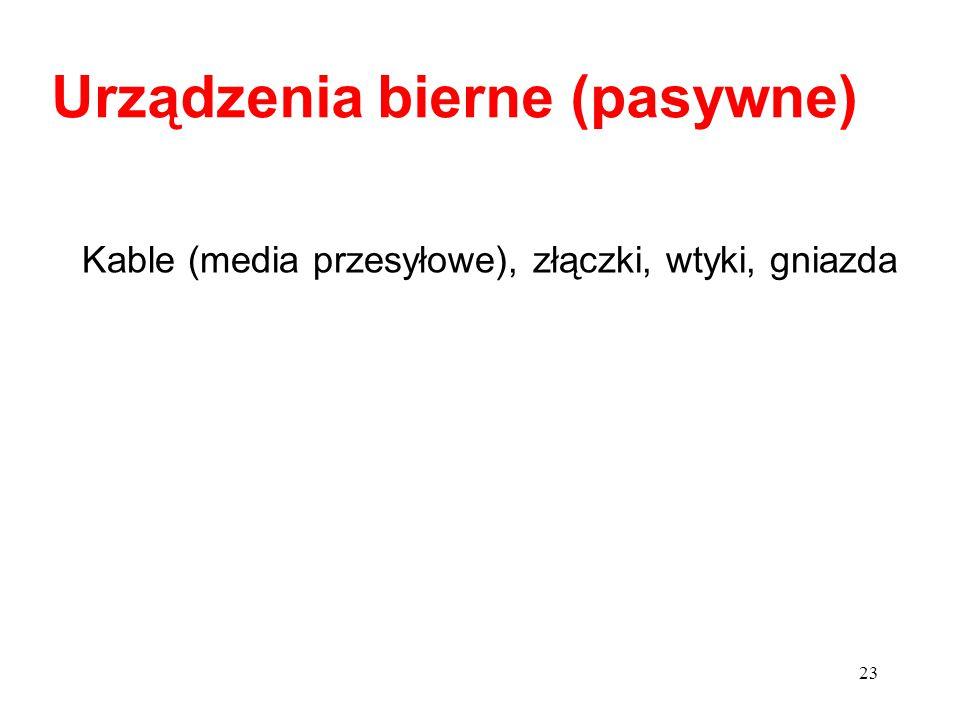 Kable (media przesyłowe), złączki, wtyki, gniazda Urządzenia bierne (pasywne) 23