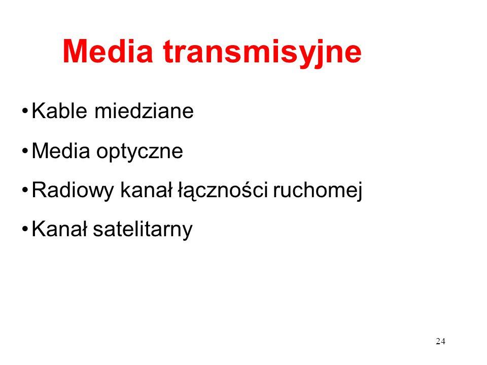 Kable miedziane Media optyczne Radiowy kanał łączności ruchomej Kanał satelitarny Media transmisyjne 24