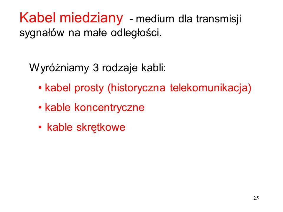 Kabel miedziany - medium dla transmisji sygnałów na małe odległości. Wyróżniamy 3 rodzaje kabli: kabel prosty (historyczna telekomunikacja) kable konc