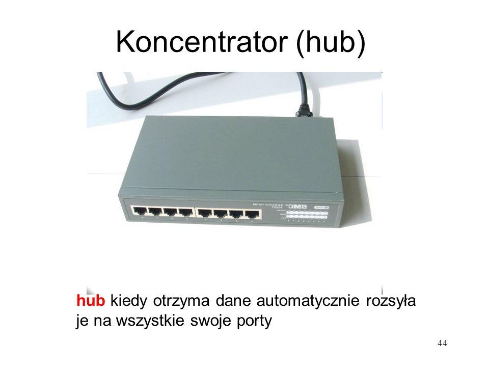 Koncentrator (hub) hub kiedy otrzyma dane automatycznie rozsyła je na wszystkie swoje porty 44
