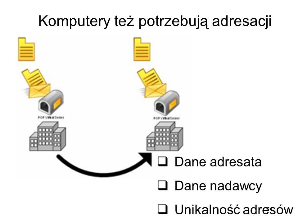51 Komputery też potrzebują adresacji  Dane adresata  Dane nadawcy  Unikalność adresów 51