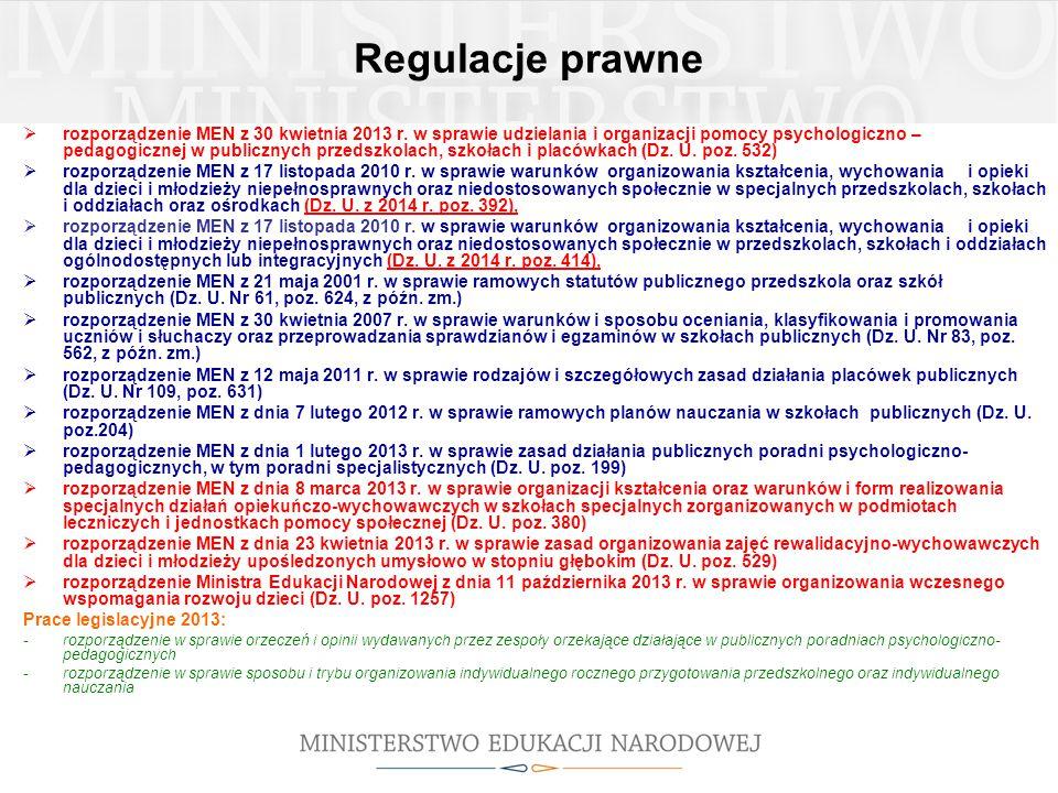 Regulacje prawne  rozporządzenie MEN z 30 kwietnia 2013 r.