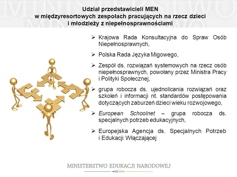 Udział przedstawicieli MEN w międzyresortowych zespołach pracujących na rzecz dzieci i młodzieży z niepełnosprawnościami  Krajowa Rada Konsultacyjna do Spraw Osób Niepełnosprawnych,  Polska Rada Języka Migowego,  Zespół ds.