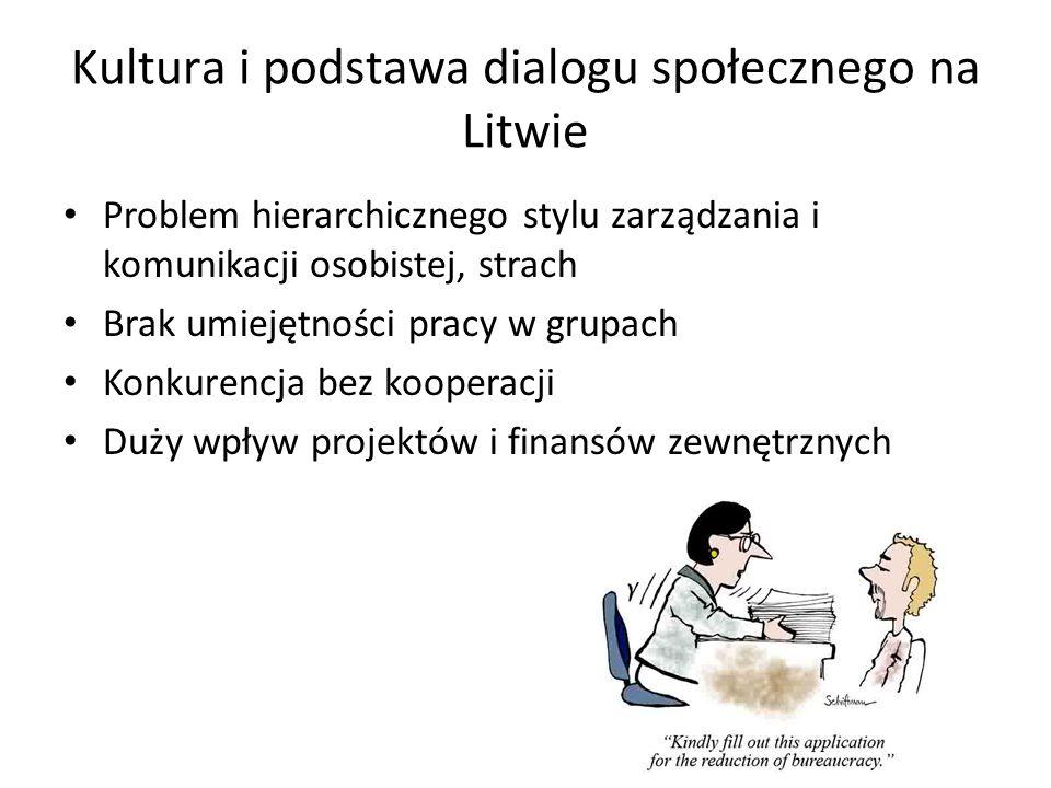 Kultura i podstawa dialogu społecznego na Litwie Problem hierarchicznego stylu zarządzania i komunikacji osobistej, strach Brak umiejętności pracy w grupach Konkurencja bez kooperacji Duży wpływ projektów i finansów zewnętrznych