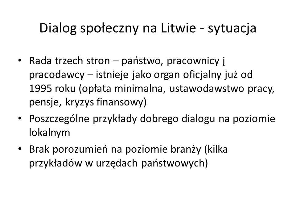 Dialog społeczny na Litwie - sytuacja Rada trzech stron – państwo, pracownicy į pracodawcy – istnieje jako organ oficjalny już od 1995 roku (opłata mi
