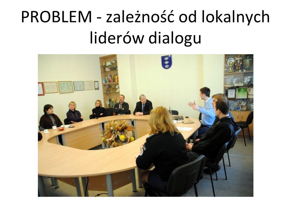 PROBLEM - zależność od lokalnych liderów dialogu