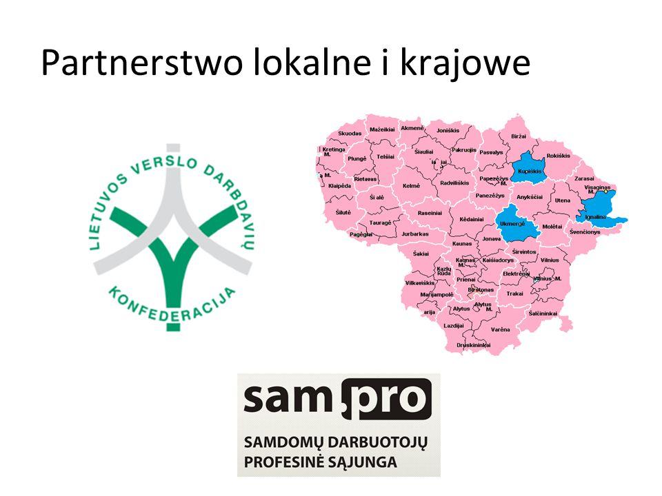 Partnerstwo lokalne i krajowe
