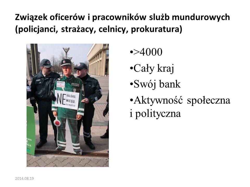 Kontekst dialogu społecznego na Litwie Słaba aktywność obywatelska i bardzo słabe związki zawodowe Centralizacja Masowa emigrajca