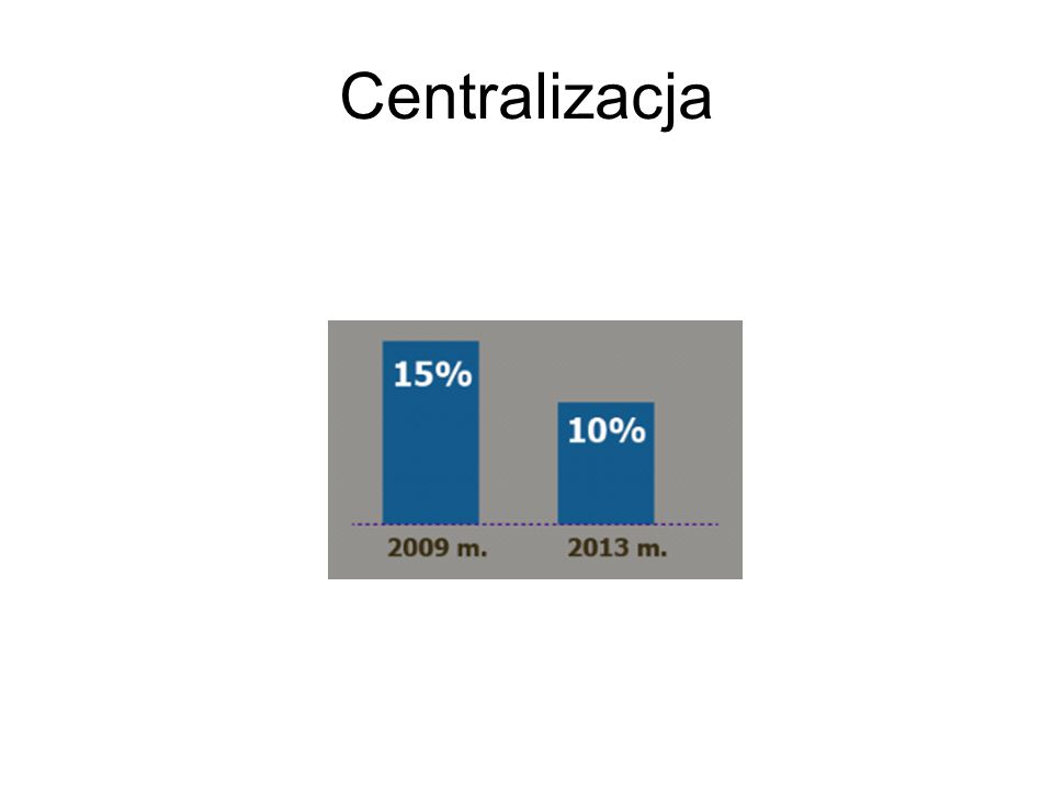 Emigracja (2011, Eurostat)
