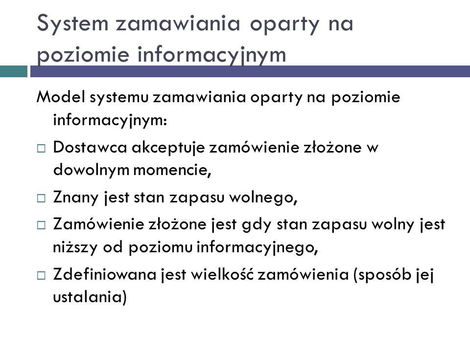 System zamawiania oparty na poziomie informacyjnym  Poziom informacyjny: ZI=200,  Cykl uzupełniania 3 okresy od złożenia zamówienia,  Wielkość zamówienia jest stała i wynosi 100 jednostek