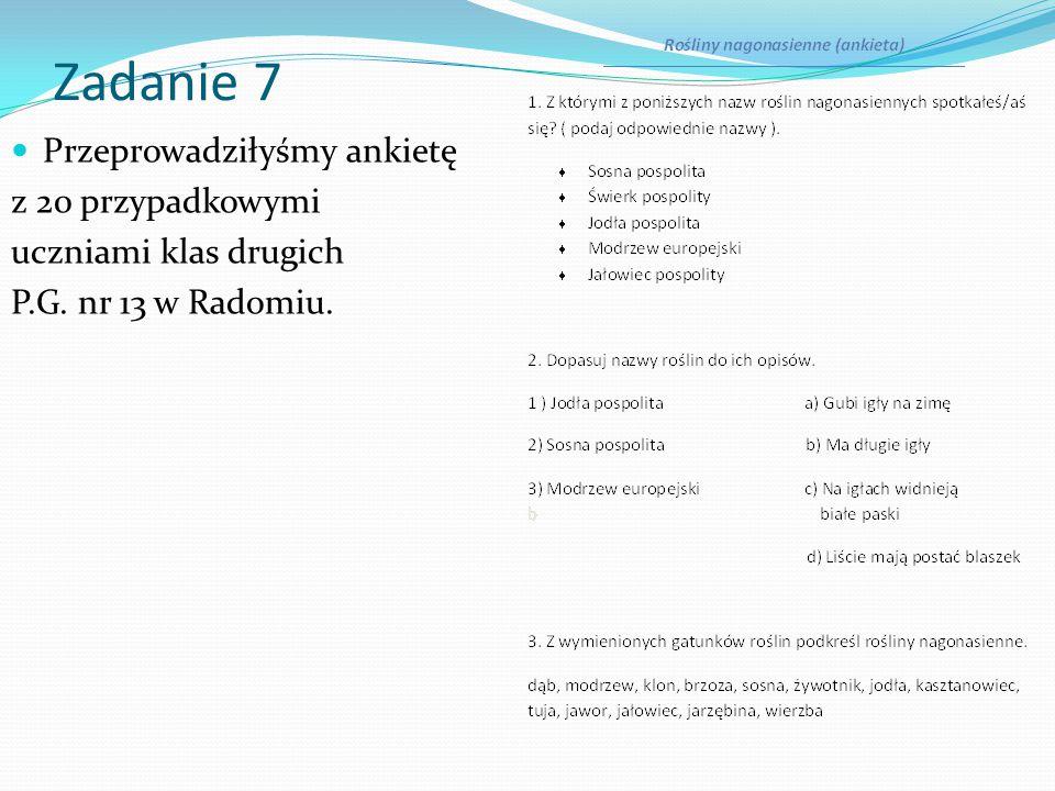 Zadanie 7 Przeprowadziłyśmy ankietę z 20 przypadkowymi uczniami klas drugich P.G. nr 13 w Radomiu.