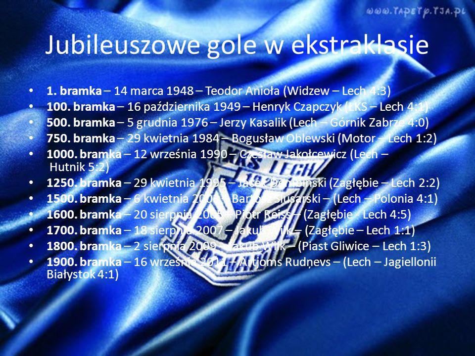 Jubileuszowe gole w ekstraklasie 1.bramka – 14 marca 1948 – Teodor Anioła (Widzew – Lech 4:3) 100.