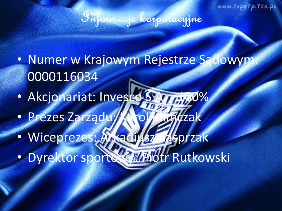 Informacje korporacyjne Numer w Krajowym Rejestrze Sądowym: 0000116034 Akcjonariat: Invesco S.A.